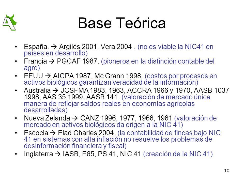 10 Base Teórica España. Argilés 2001, Vera 2004. (no es viable la NIC41 en países en desarrollo) Francia PGCAF 1987. (pioneros en la distinción contab
