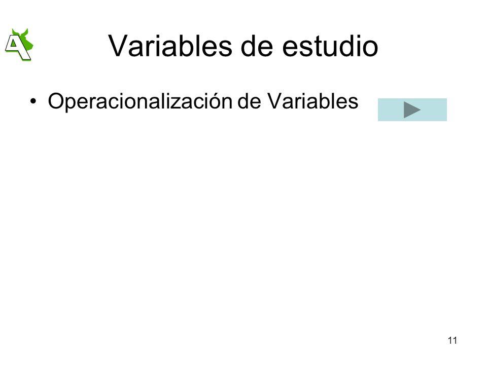 11 Variables de estudio Operacionalización de Variables