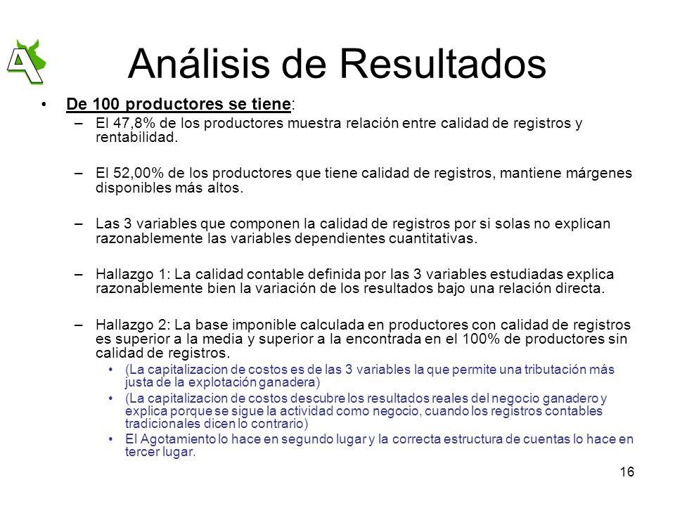 16 Análisis de Resultados De 100 productores se tiene: –El 47,8% de los productores muestra relación entre calidad de registros y rentabilidad. –El 52