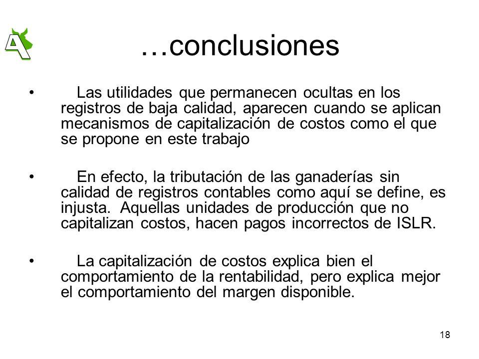 18 …conclusiones Las utilidades que permanecen ocultas en los registros de baja calidad, aparecen cuando se aplican mecanismos de capitalización de co