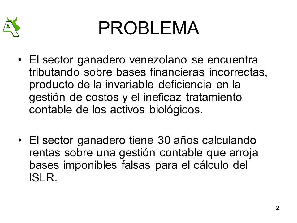 2 PROBLEMA El sector ganadero venezolano se encuentra tributando sobre bases financieras incorrectas, producto de la invariable deficiencia en la gest