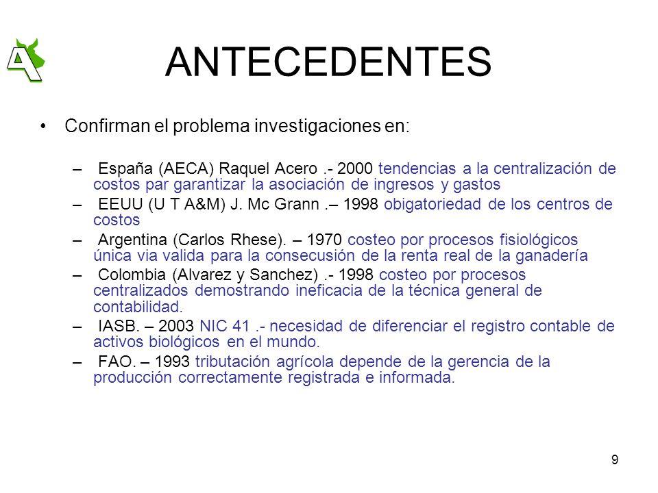 9 ANTECEDENTES Confirman el problema investigaciones en: – España (AECA) Raquel Acero.- 2000 tendencias a la centralización de costos par garantizar l
