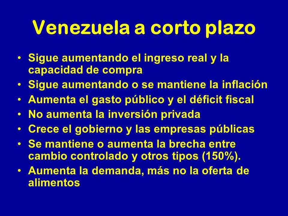 Venezuela a corto plazo Sigue aumentando el ingreso real y la capacidad de compra Sigue aumentando o se mantiene la inflación Aumenta el gasto público
