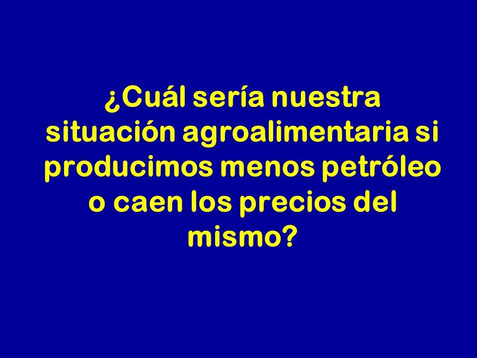 ¿Cuál sería nuestra situación agroalimentaria si producimos menos petróleo o caen los precios del mismo?