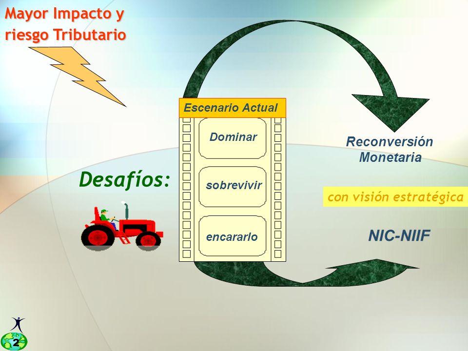 2 Desafíos: Mayor Impacto y riesgo Tributario con visión estratégica encararlo Escenario Actual Dominar sobrevivir NIC-NIIF Reconversión Monetaria