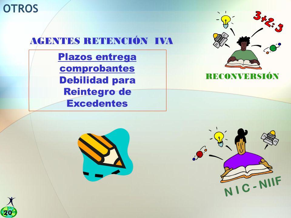 20 OTROS RECONVERSIÓN N I C - NIIF Plazos entrega comprobantes Debilidad para Reintegro de Excedentes AGENTES RETENCIÓN IVA