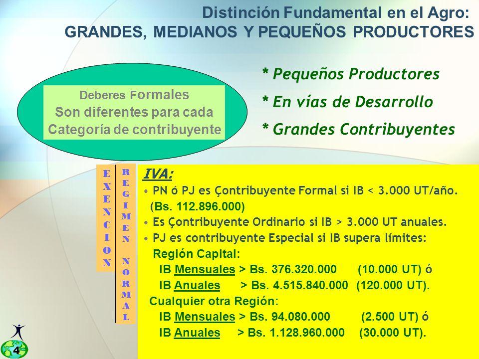 4 Distinción Fundamental en el Agro: GRANDES, MEDIANOS Y PEQUEÑOS PRODUCTORES * Pequeños Productores * En vías de Desarrollo * Grandes Contribuyentes EXENCIONEXENCION REGIMENNORMALREGIMENNORMAL IVA: PN ó PJ es Çontribuyente Formal si IB < 3.000 UT/año.