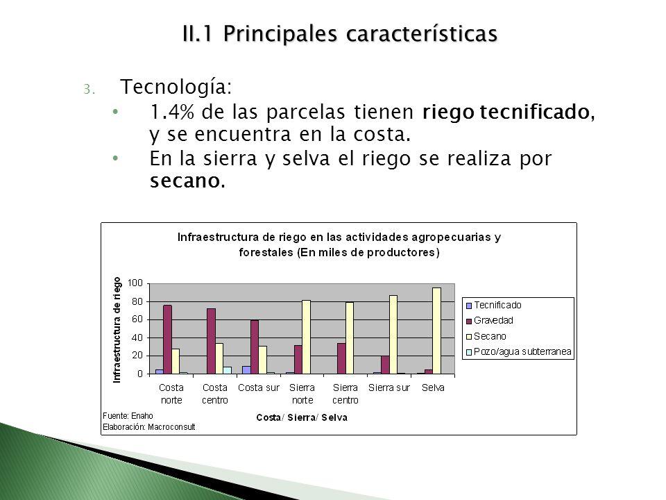 II.1 Principales características 3. Tecnología: 1.4% de las parcelas tienen riego tecnificado, y se encuentra en la costa. En la sierra y selva el rie