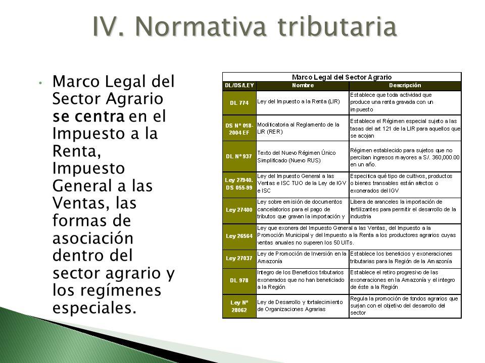 Marco Legal del Sector Agrario se centra en el Impuesto a la Renta, Impuesto General a las Ventas, las formas de asociación dentro del sector agrario