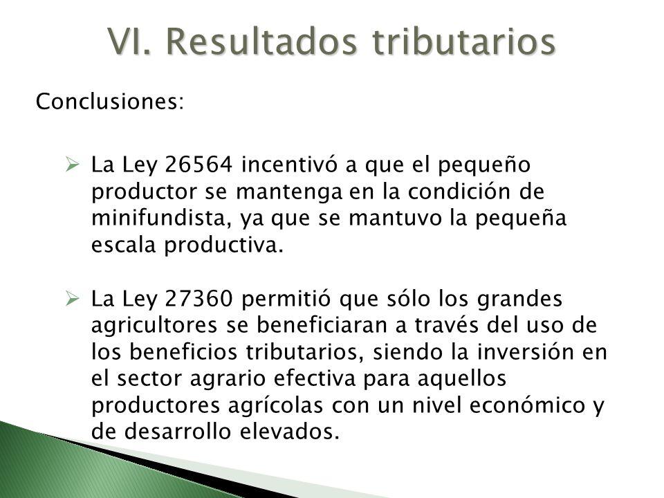 Conclusiones: La Ley 26564 incentivó a que el pequeño productor se mantenga en la condición de minifundista, ya que se mantuvo la pequeña escala produ