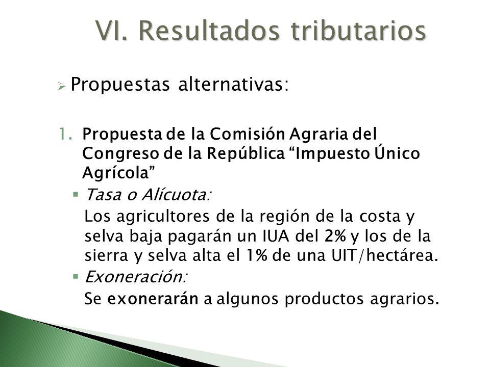 Propuestas alternativas: 1.Propuesta de la Comisión Agraria del Congreso de la República Impuesto Único Agrícola Tasa o Alícuota: Los agricultores de