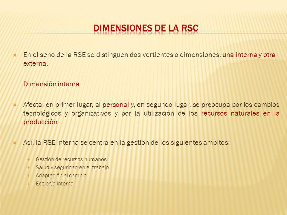 En el seno de la RSE se distinguen dos vertientes o dimensiones, una interna y otra externa. Dimensión interna. Afecta, en primer lugar, al personal y