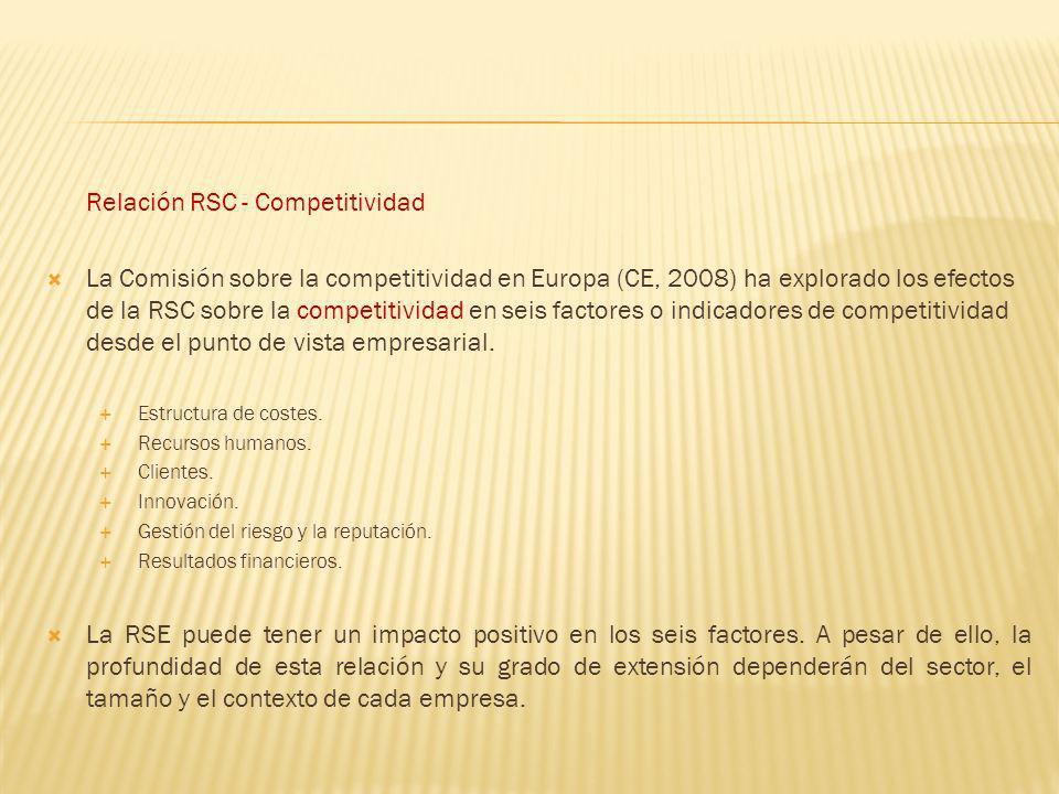 Relación RSC - Competitividad La Comisión sobre la competitividad en Europa (CE, 2008) ha explorado los efectos de la RSC sobre la competitividad en s