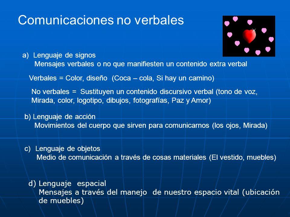 Comunicaciones no verbales a)Lenguaje de signos Mensajes verbales o no que manifiesten un contenido extra verbal Verbales = Color, diseño (Coca – cola, Si hay un camino) No verbales = Sustituyen un contenido discursivo verbal (tono de voz, Mirada, color, logotipo, dibujos, fotografías, Paz y Amor) b) Lenguaje de acción Movimientos del cuerpo que sirven para comunicarnos (los ojos, Mirada) c)Lenguaje de objetos Medio de comunicación a través de cosas materiales (El vestido, muebles) d) Lenguaje espacial Mensajes a través del manejo de nuestro espacio vital (ubicación de muebles)