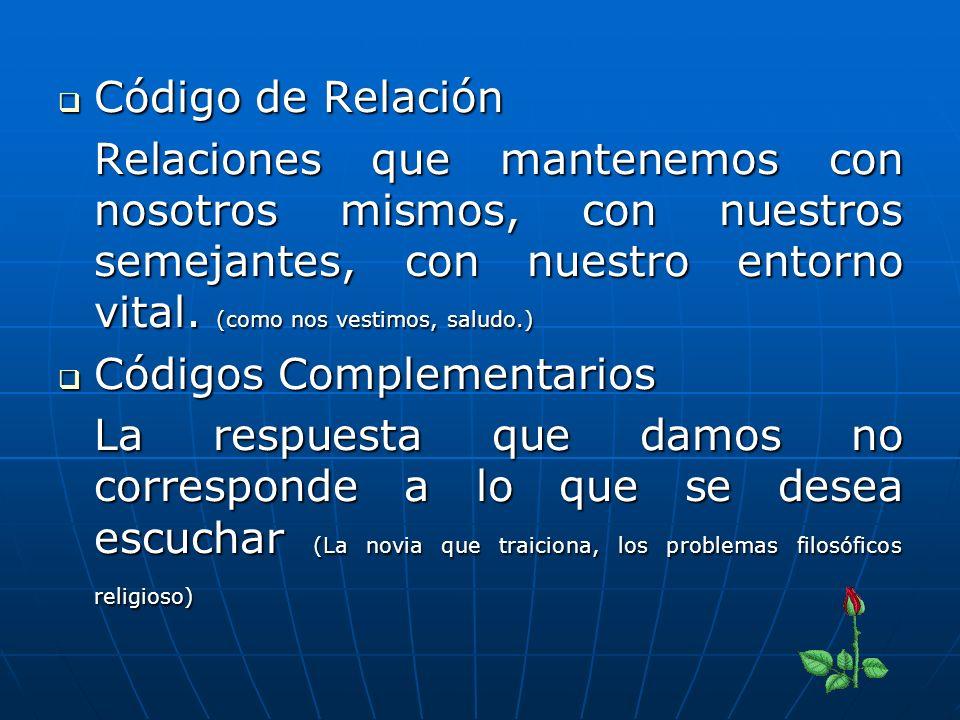 Código de Relación Código de Relación Relaciones que mantenemos con nosotros mismos, con nuestros semejantes, con nuestro entorno vital. (como nos ves