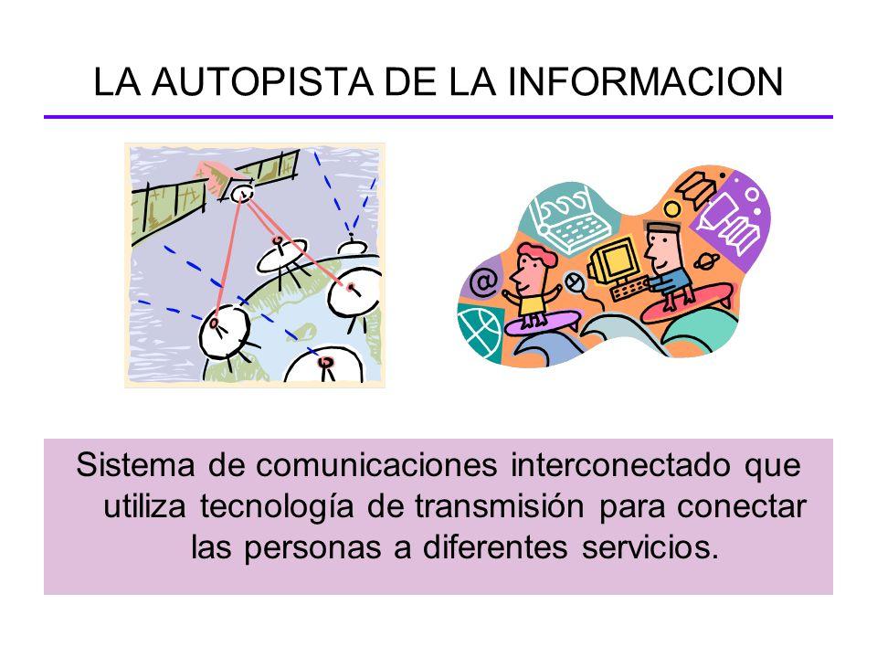 COMUNICACIONES UNIDIRECCIONALES VS COMUNICACIONES BIDIRECCIONALES Interactivo – Capacidad de recibir así como de transmitir mensajes Digital – Información que se ha transformado de modo que se pueda transmitir electrónicamente.