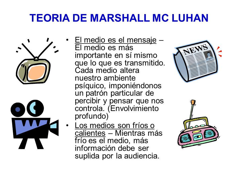 COMUNICACION NO VERBAL Conducta que no sea comunicación verbal o escrita que crea o representa significado