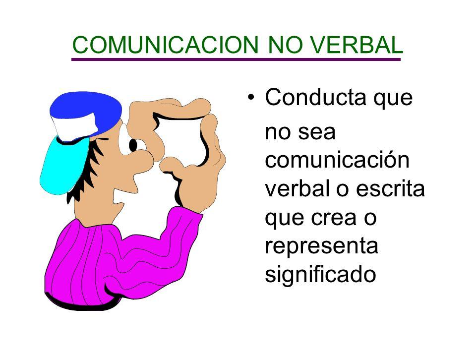 FUNCIONES DE LA COMUNICACION NO VERBAL 1.Repetición 2.Sustitución 3.Enfasis 4.Complementación 5.Contradicción 6.Regulación
