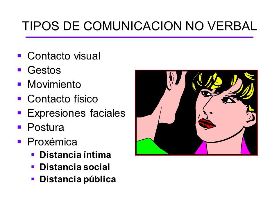 OTROS MECANISMOS DE COMUNICACION NO VERBAL COLORES OLORES FORMAS SABORES