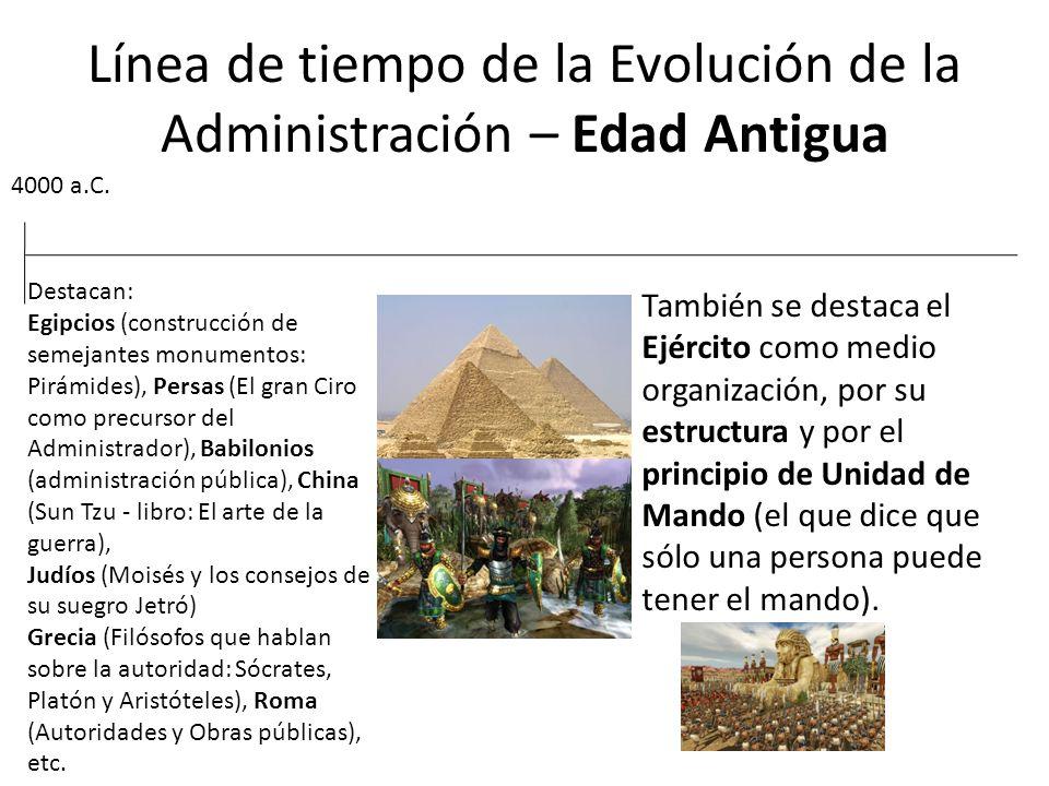 Línea de tiempo de la Evolución de la Administración – Edad Antigua 4000 a.C. Destacan: Egipcios (construcción de semejantes monumentos: Pirámides), P