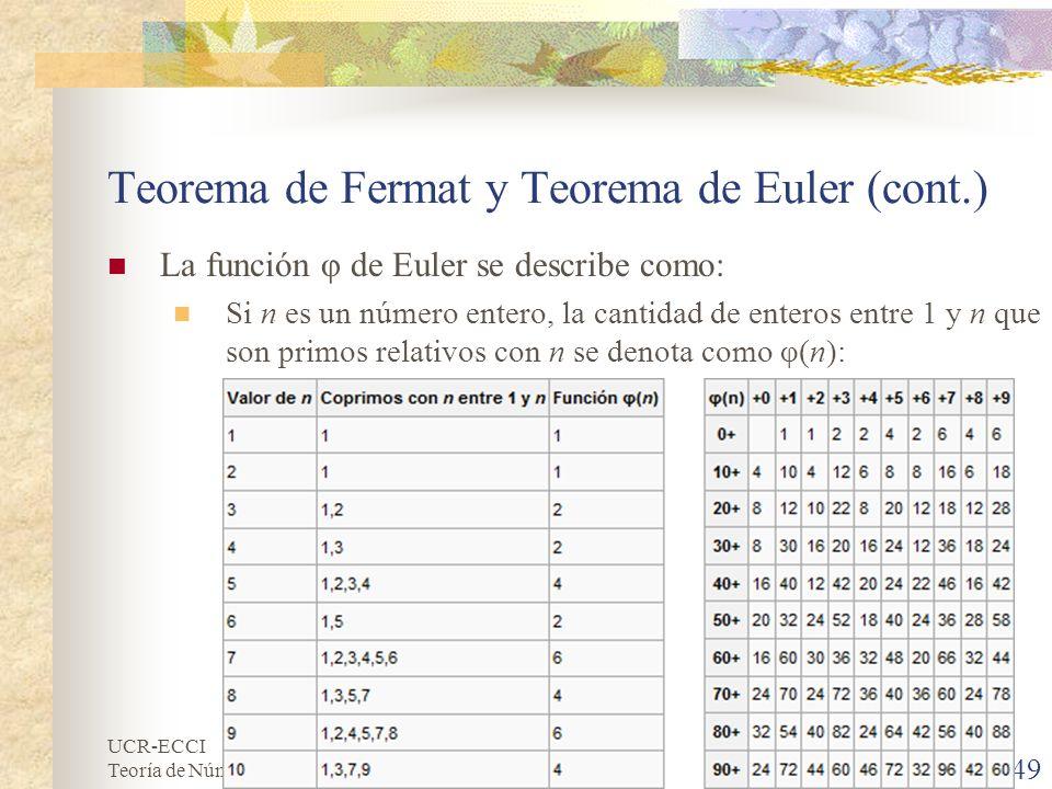 UCR-ECCI CI-1204 Matemática Discretas Teoría de Números Teorema de Fermat y Teorema de Euler (cont.) La función φ de Euler se describe como: Si n es u