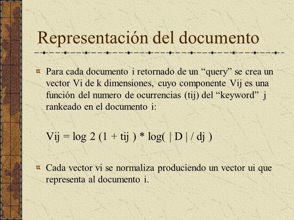 Representación del documento Para cada documento i retornado de un query se crea un vector Vi de k dimensiones, cuyo componente Vij es una función del numero de ocurrencias (tij) del keyword j rankeado en el documento i: Vij = log 2 (1 + tij ) * log( | D | / dj ) Cada vector vi se normaliza produciendo un vector ui que representa al documento i.