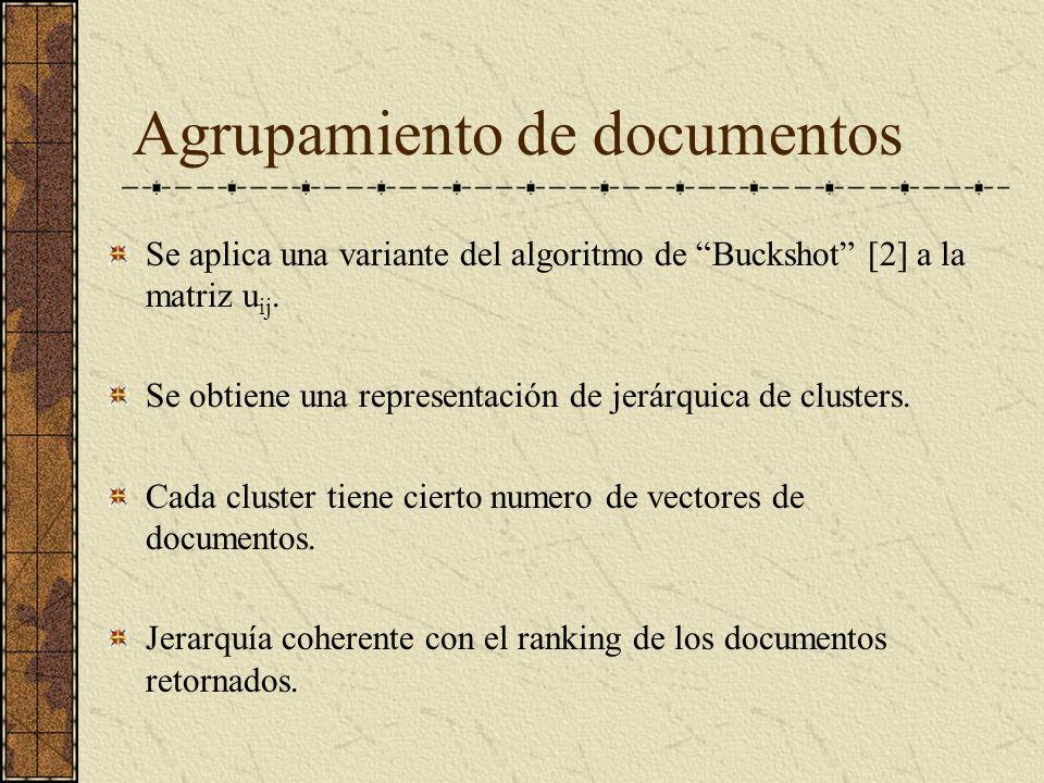 Agrupamiento de documentos Se aplica una variante del algoritmo de Buckshot [2] a la matriz u ij.