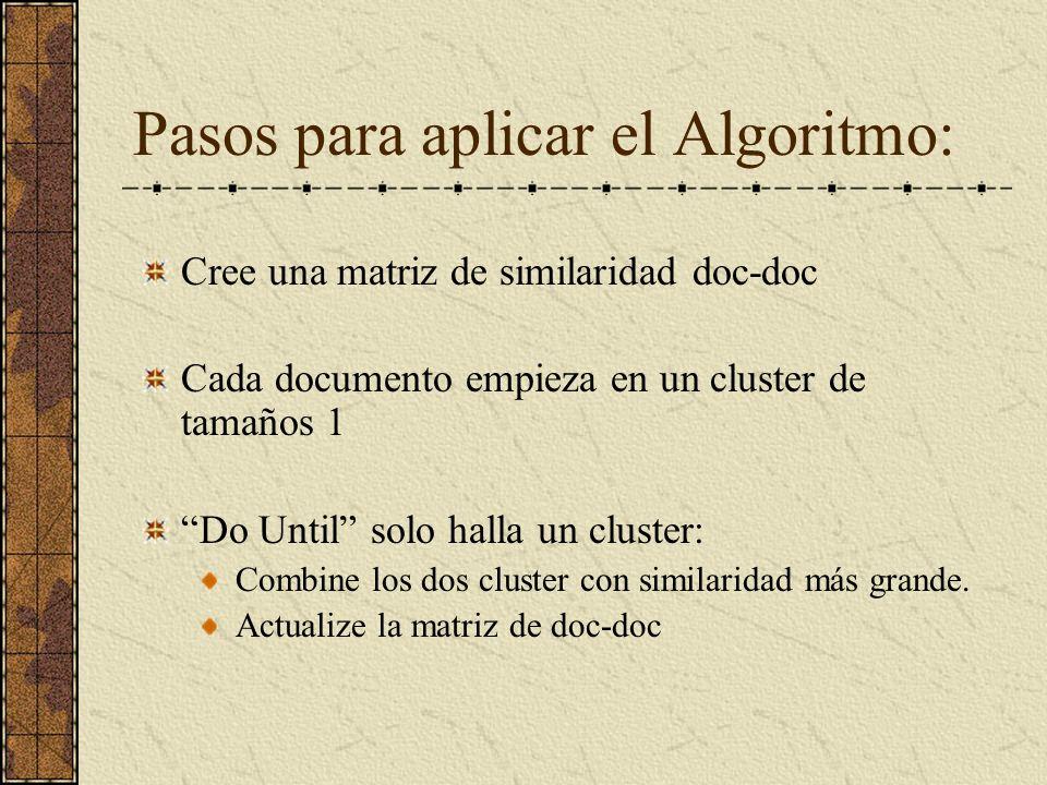 Pasos para aplicar el Algoritmo: Cree una matriz de similaridad doc-doc Cada documento empieza en un cluster de tamaños 1 Do Until solo halla un cluster: Combine los dos cluster con similaridad más grande.