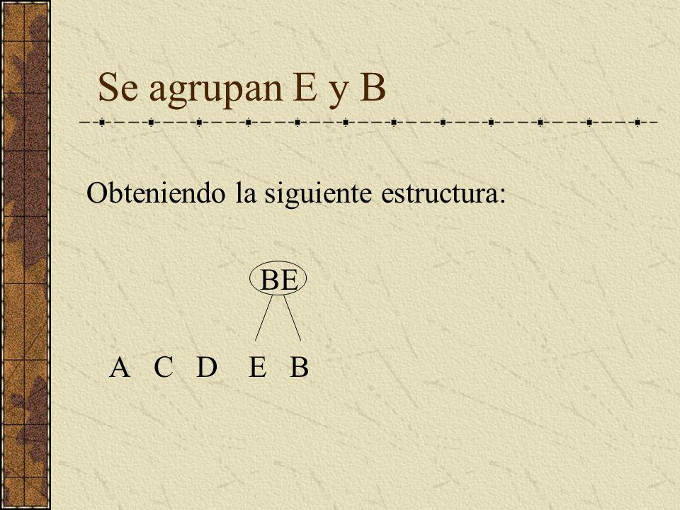 Se agrupan E y B Obteniendo la siguiente estructura: BE A C D E B