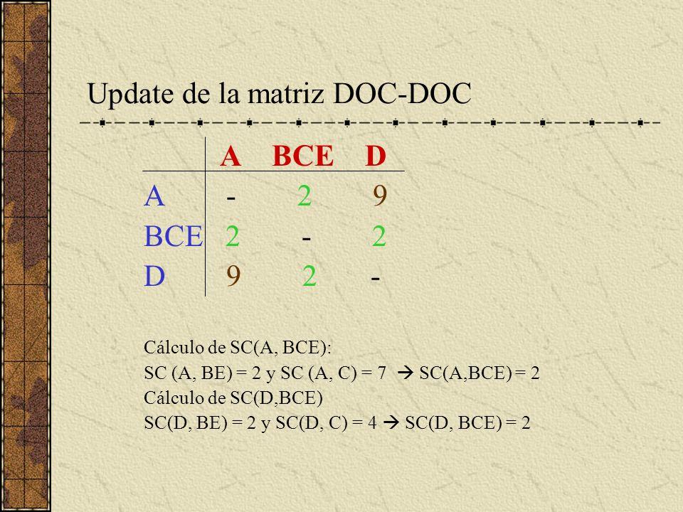 Update de la matriz DOC-DOC A BCE D A - 2 9 BCE 2 - 2 D 9 2 - Cálculo de SC(A, BCE): SC (A, BE) = 2 y SC (A, C) = 7 SC(A,BCE) = 2 Cálculo de SC(D,BCE) SC(D, BE) = 2 y SC(D, C) = 4 SC(D, BCE) = 2