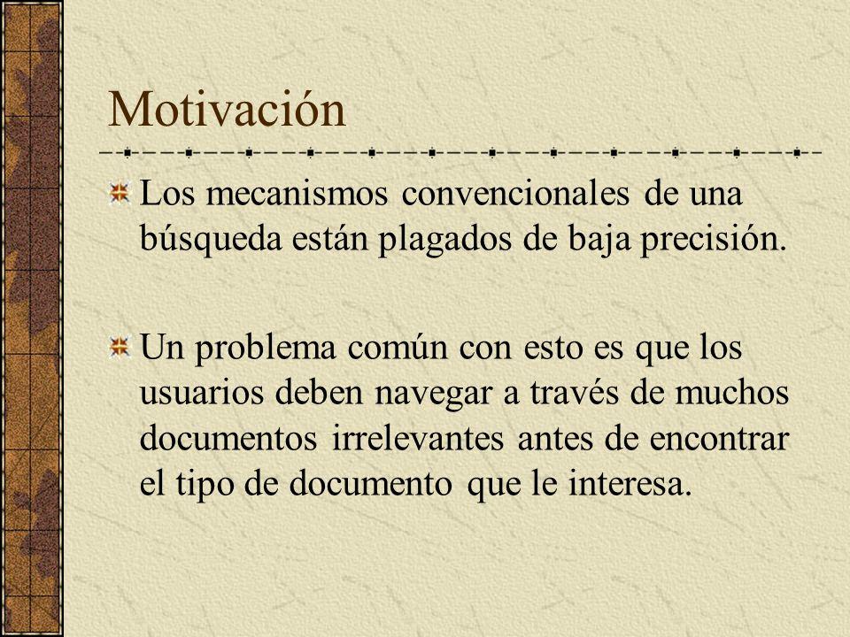 Motivación Los mecanismos convencionales de una búsqueda están plagados de baja precisión.