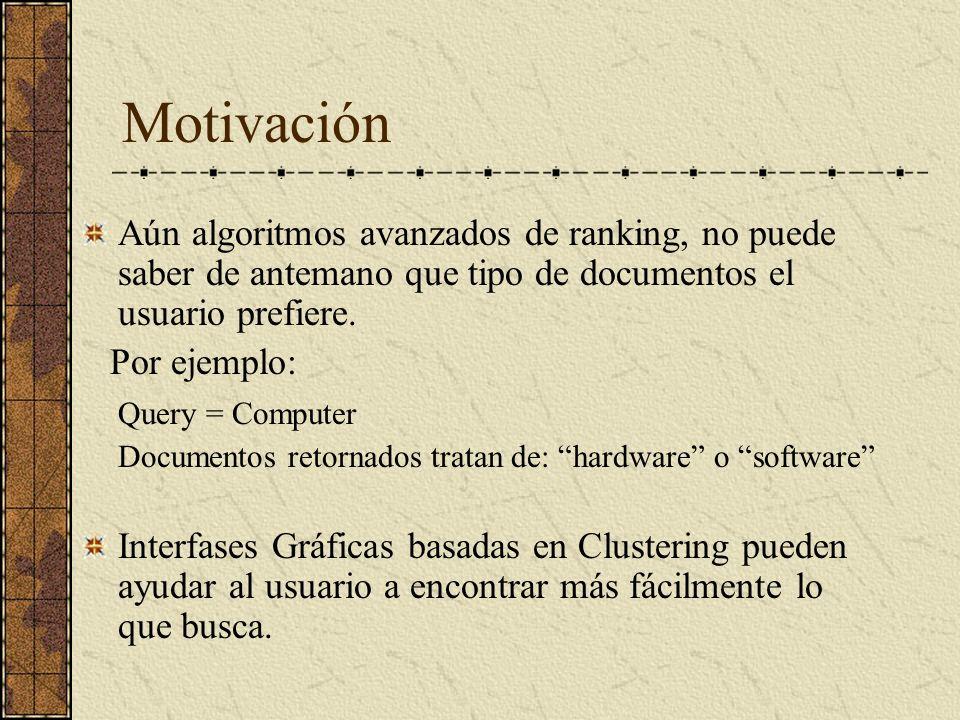 Motivación Aún algoritmos avanzados de ranking, no puede saber de antemano que tipo de documentos el usuario prefiere.