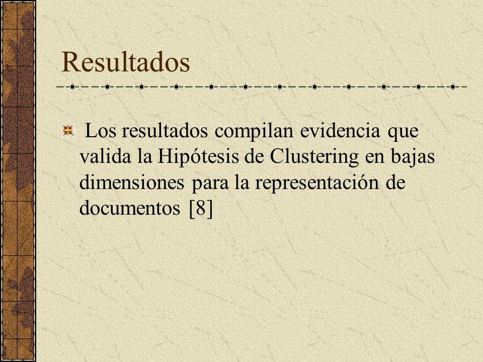 Resultados Los resultados compilan evidencia que valida la Hipótesis de Clustering en bajas dimensiones para la representación de documentos [8]