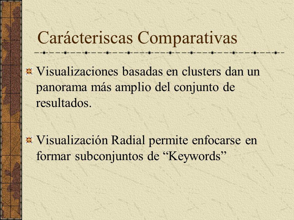 Carácteriscas Comparativas Visualizaciones basadas en clusters dan un panorama más amplio del conjunto de resultados.