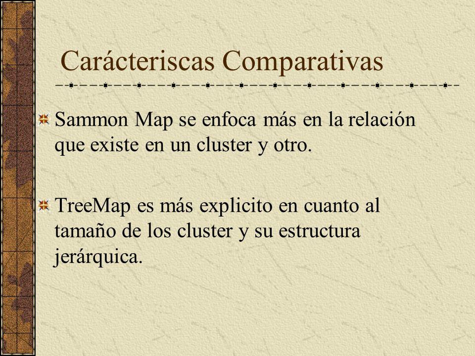 Carácteriscas Comparativas Sammon Map se enfoca más en la relación que existe en un cluster y otro.