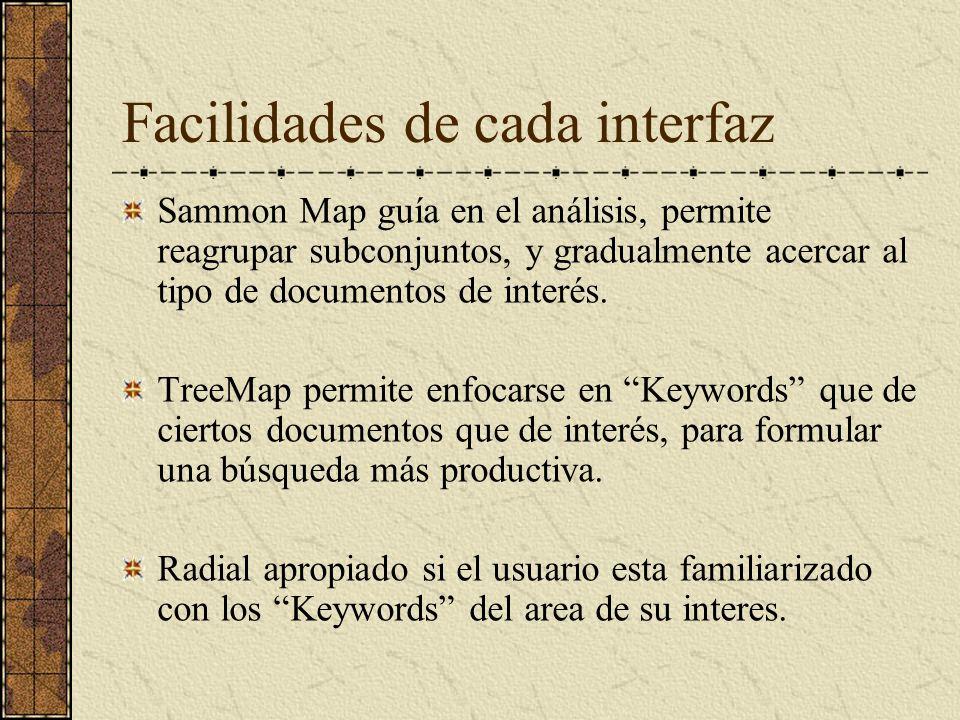 Facilidades de cada interfaz Sammon Map guía en el análisis, permite reagrupar subconjuntos, y gradualmente acercar al tipo de documentos de interés.
