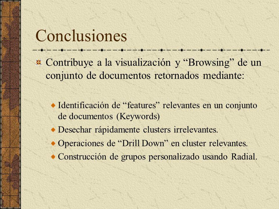 Conclusiones Contribuye a la visualización y Browsing de un conjunto de documentos retornados mediante: Identificación de features relevantes en un conjunto de documentos (Keywords) Desechar rápidamente clusters irrelevantes.