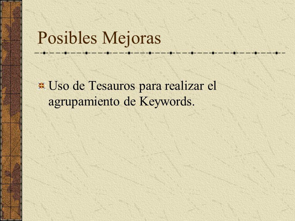 Posibles Mejoras Uso de Tesauros para realizar el agrupamiento de Keywords.