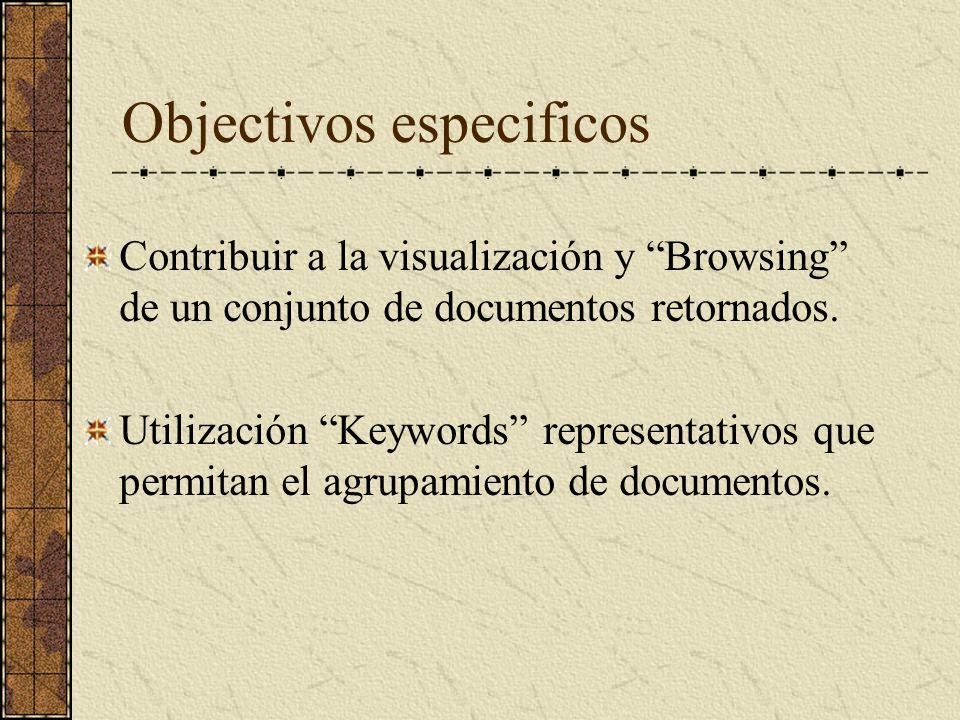 Objectivos especificos Contribuir a la visualización y Browsing de un conjunto de documentos retornados.