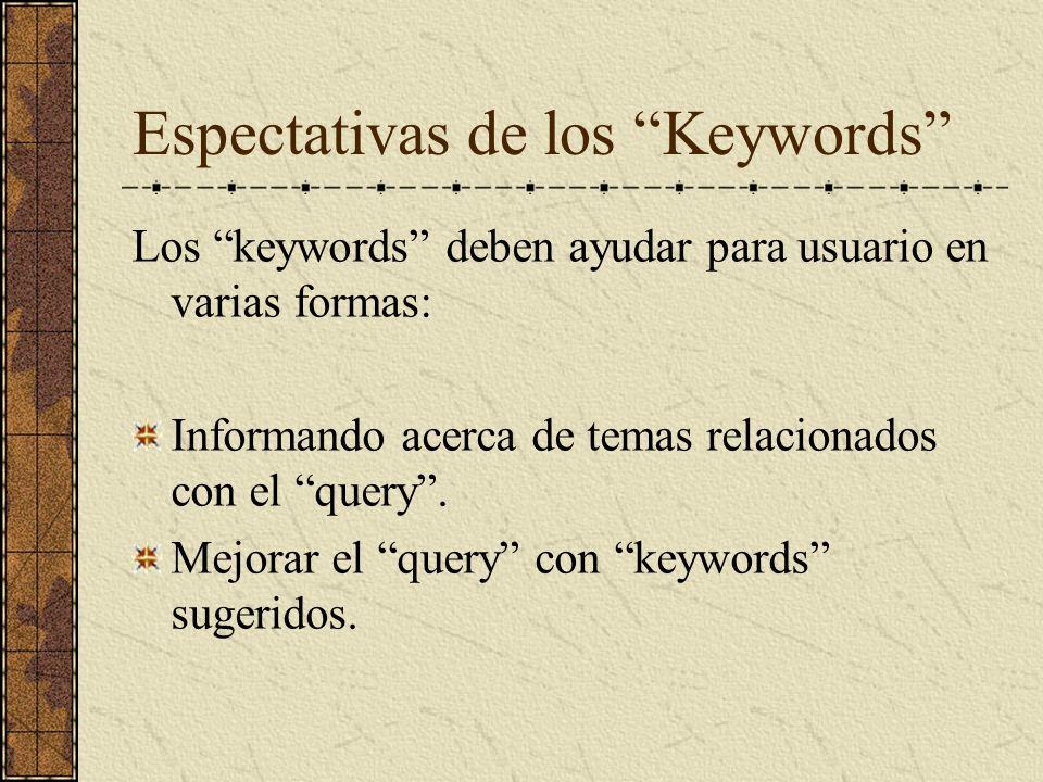 Espectativas de los Keywords Los keywords deben ayudar para usuario en varias formas: Informando acerca de temas relacionados con el query.