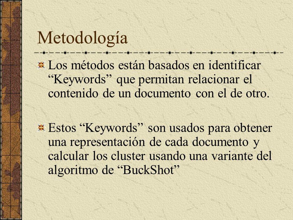 Metodología Los métodos están basados en identificar Keywords que permitan relacionar el contenido de un documento con el de otro.