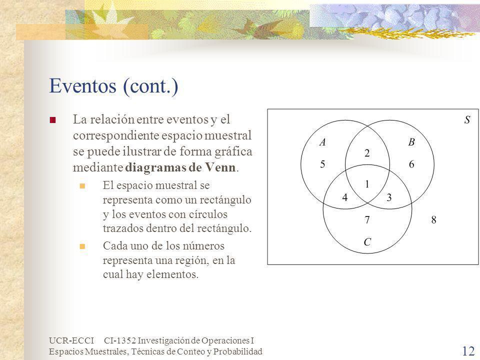 UCR-ECCI CI-1352 Investigación de Operaciones I Espacios Muestrales, Técnicas de Conteo y Probabilidad 12 Eventos (cont.) La relación entre eventos y