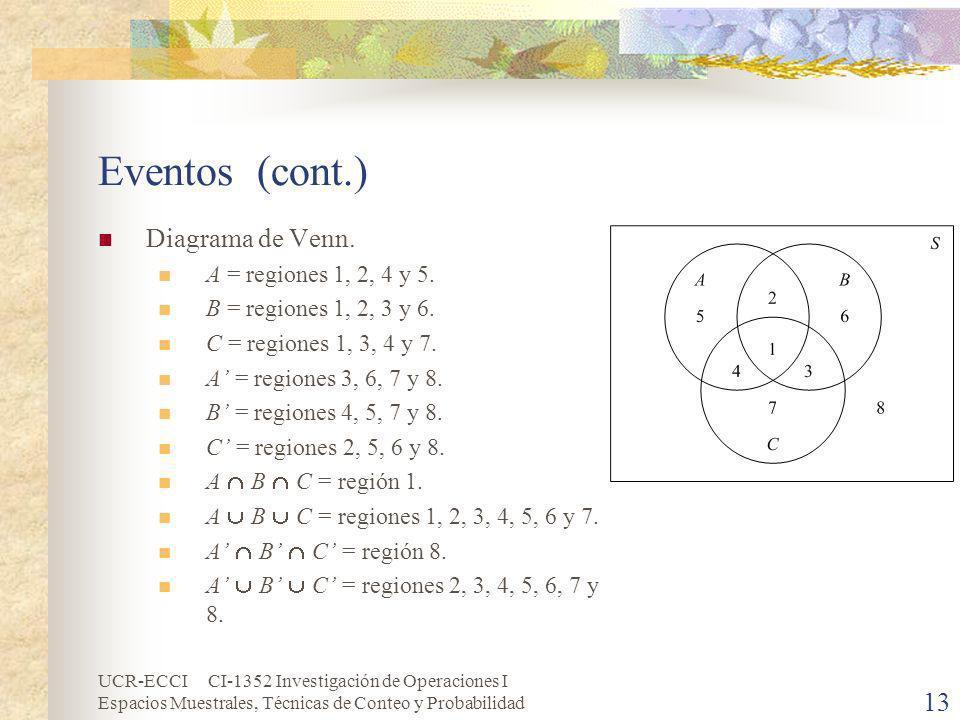 UCR-ECCI CI-1352 Investigación de Operaciones I Espacios Muestrales, Técnicas de Conteo y Probabilidad 13 Eventos (cont.) Diagrama de Venn. A = region