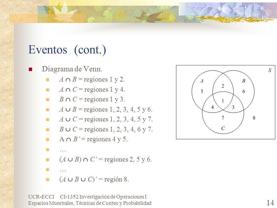 UCR-ECCI CI-1352 Investigación de Operaciones I Espacios Muestrales, Técnicas de Conteo y Probabilidad 14 Eventos (cont.) Diagrama de Venn. A B = regi
