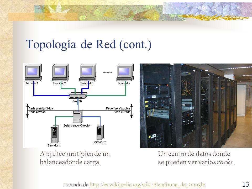 Topología de Red (cont.) 13 Un centro de datos donde se pueden ver varios racks. Arquitectura típica de un balanceador de carga. Tomado de http://es.w
