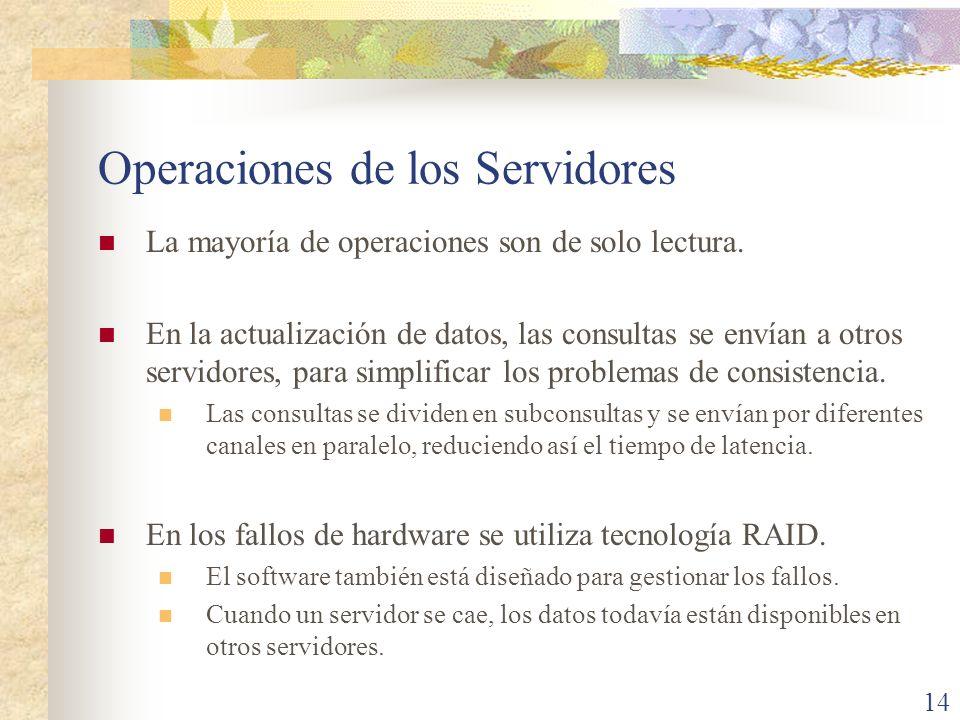 Operaciones de los Servidores La mayoría de operaciones son de solo lectura. En la actualización de datos, las consultas se envían a otros servidores,