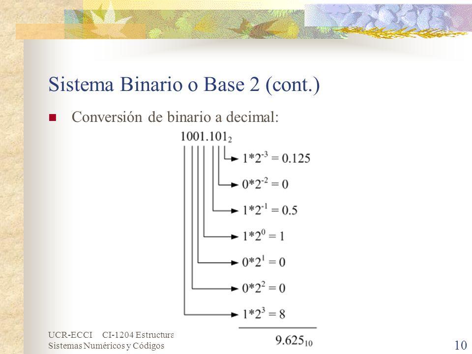 UCR-ECCI CI-1204 Estructuras Discretas Aplicadas II Sistemas Numéricos y Códigos 10 Sistema Binario o Base 2 (cont.) Conversión de binario a decimal: