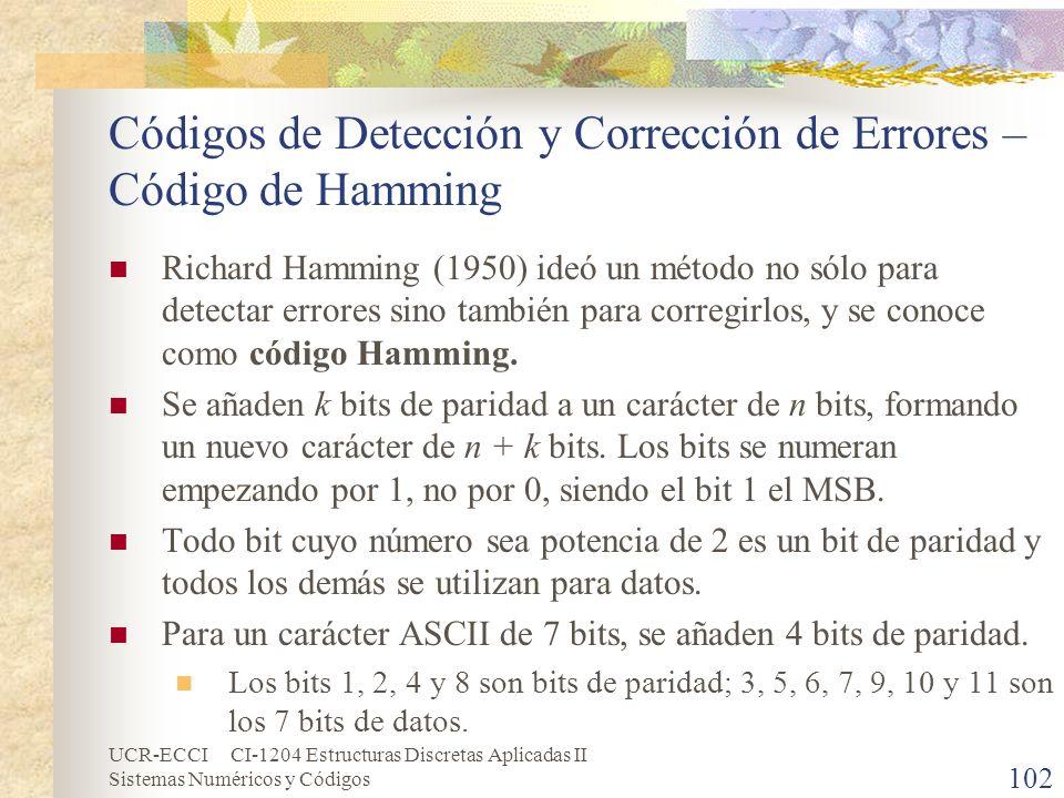 UCR-ECCI CI-1204 Estructuras Discretas Aplicadas II Sistemas Numéricos y Códigos Códigos de Detección y Corrección de Errores – Código de Hamming Rich