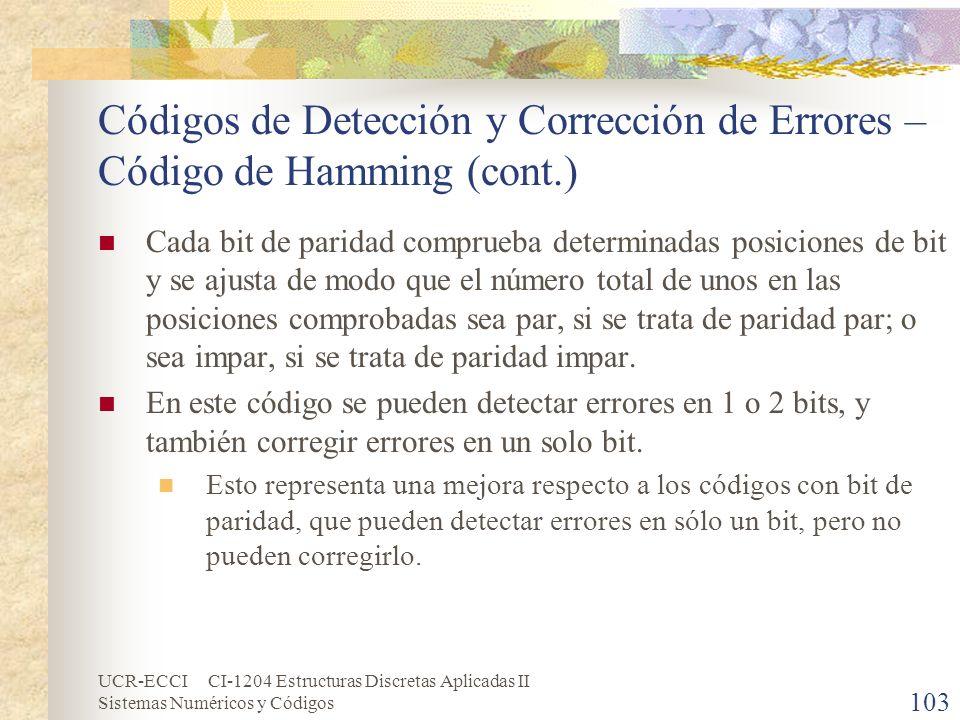 UCR-ECCI CI-1204 Estructuras Discretas Aplicadas II Sistemas Numéricos y Códigos Códigos de Detección y Corrección de Errores – Código de Hamming (con
