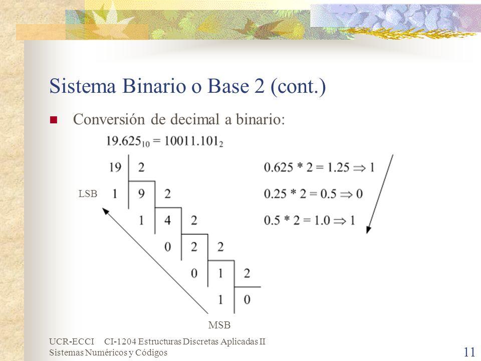 UCR-ECCI CI-1204 Estructuras Discretas Aplicadas II Sistemas Numéricos y Códigos 11 Sistema Binario o Base 2 (cont.) Conversión de decimal a binario: